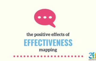 Business decisions and effectiveness