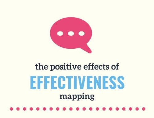 Effectiveness Mapping