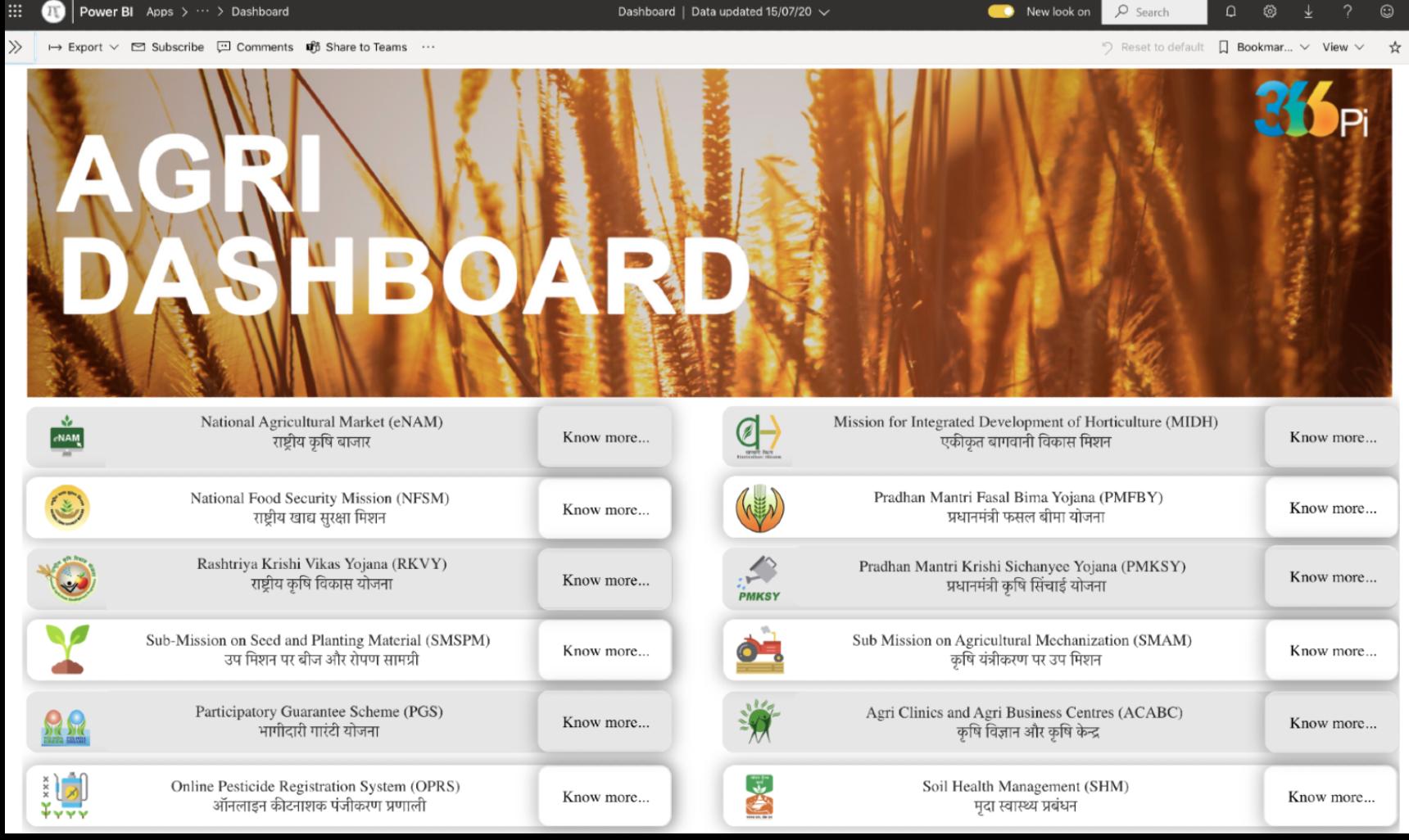 Agri Dashboard data driven analysis