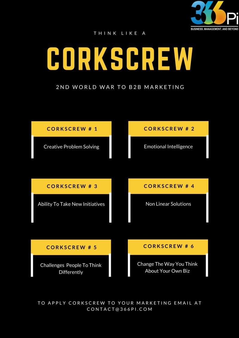 Unscrew the cork B2B Marketing
